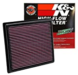 K&N 33-2443 High Performance Replacement Air Filter for 2013-2016 Toyota Avalon, 2012-2017 Toyota Camry, 2014-2016 Toyota Highlander, 2011-2016 Toyota Sienna, 2012-2016 Lexus ES350, 2015-2016 Lexus NX200t, 2010-2016 Lexus RX350 2.0L/2.7L/3.5L