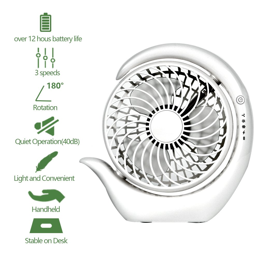 AceMining Rechargeable Battery Operated Fan with 3 speeds, Strong Wind, Long Battery life, Quiet Operation, Small usb Desk Fan, Portable battery powered fan, Cooling for Home, Office, Travel, Camping by AceMining (Image #2)