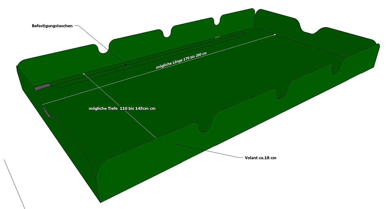 GRASEKAMP Qualit/ät seit 1972 Ersatzdach Universal Hollywoodschaukel Gr/ün Ersatz-Bezug Sonnendach Dachplane