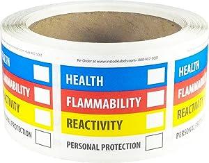 Hazardous Material Identification Label (HMIL) 2 x 2 Inch Square 500 Adhesive Stickers