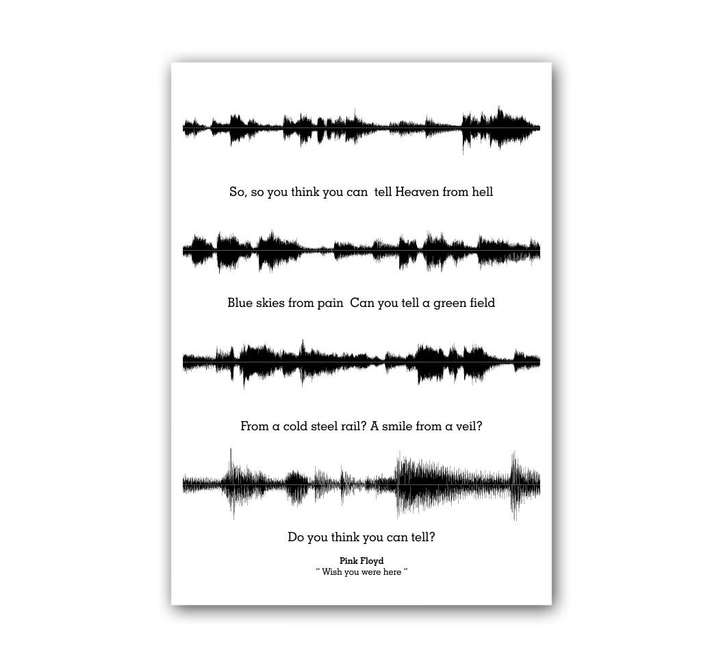 Lab No  4 Wish You were Here Song Soundwave Lyrics Music Poster