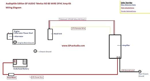 Rockford Fosgate R1200 1d Wiring Diagram