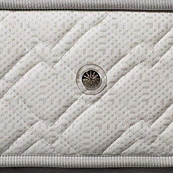 Epeda Conjunto somier Granja Polvo con colchón de muelles ensacados, tecnología Multi-Air, 70 * 190 cm: Amazon.es: Hogar