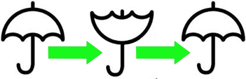 Ouverture et Fermeture Automatiques Cadre Renforc/é avec Fibre de Verre Brun Vented Double Couche Robuste ET Compact Toile a/ér/ée Parapluie Pliable COLLAR AND CUFFS LONDON