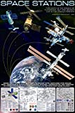 Space Stations Poster 24 x 36in