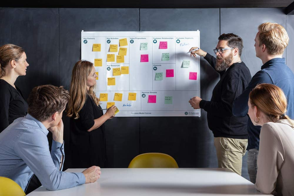 Análisis y diseño de modelos de negocio
