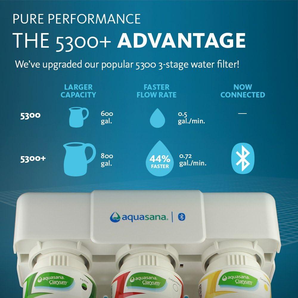 Aquasana AQ-5300 Plus Under Sink Water Filter specs