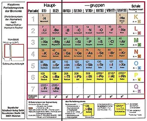 klappbares-periodensystem-der-elemente-periodensystem-der-atomarten
