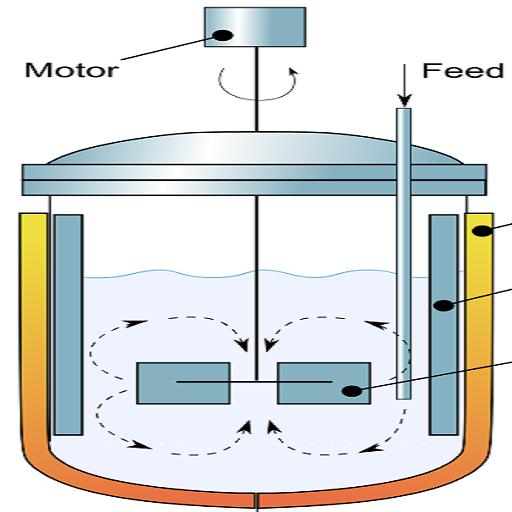 Field Process Calculator