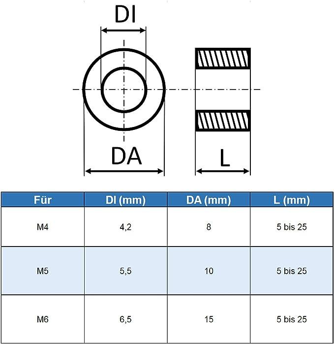 Distanzhalter- VA Abstandsh/ülse Eisenwaren2000 rostfrei Distanzh/ülse aus Edelstahl Rohr geschwei/ßt /Ø innen: 9 mm; /Ø au/ßen: 12 mm; L/änge: 15 mm - Abstandshalter 2 St/ück
