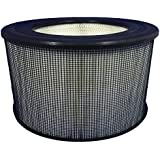 Atomic 22500 Compatible Replacement Filter for Honeywell HEPA Air Purifier