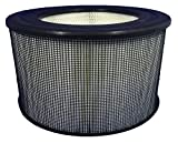 Atomic 22500 Compatible Replacement Filter for Honeywell HEPA Air Purifier For Sale