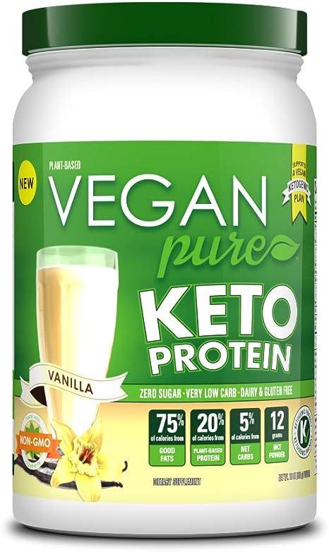 ¿Puedo usar proteína de suero en la dieta cetosis?