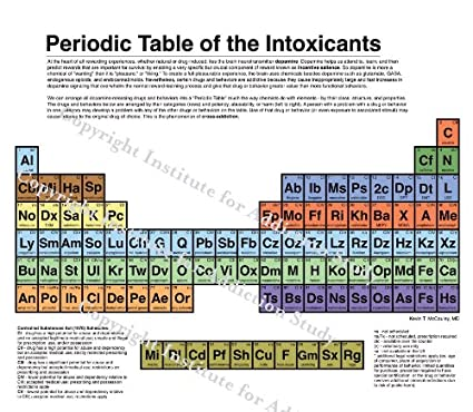 Periodic Table of the Intoxicants Chart