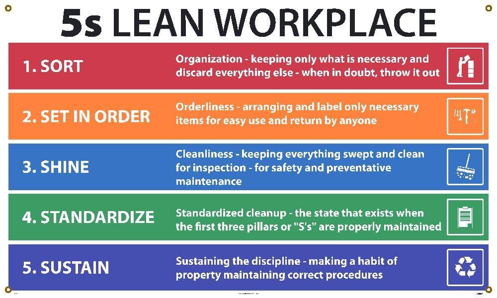NMC BT556 5S Lean Workplace Banner