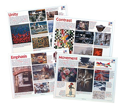 School Specialty Principles of Design Posters, Grades 3 to 8, 18 x 24 inches, Set of 8 by School Specialty