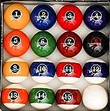 Modern Style Pool Ball Set - Billiards