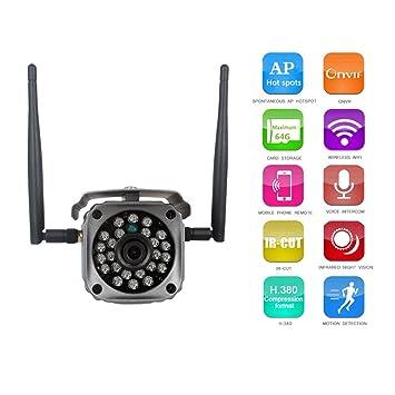 Pinkbenmus - Surveillance Camera For Home / Home Cámara De Vigilancia Wifi, 1 millón de