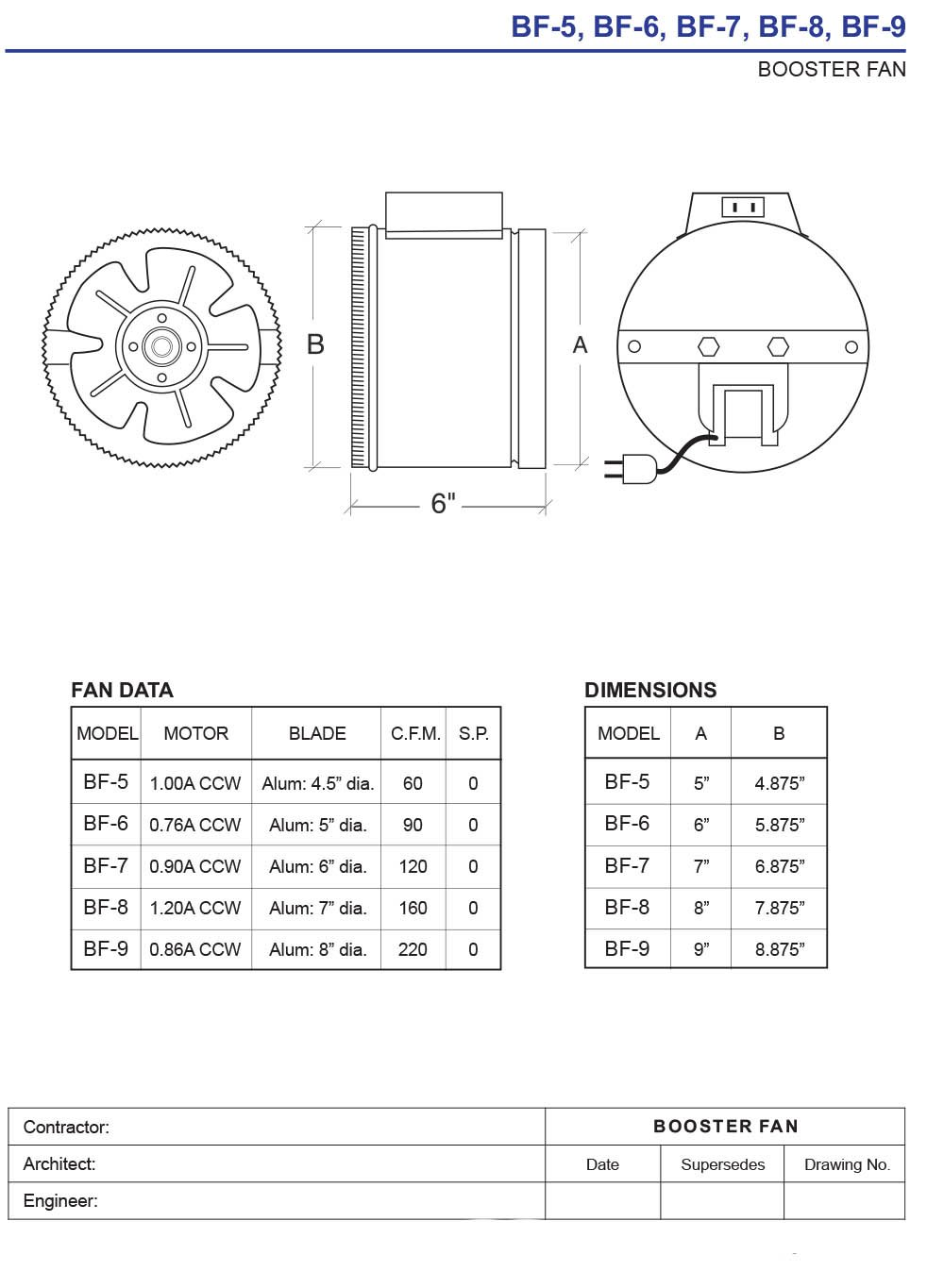 Reversomatic 120 Cfm 7 Duct Booster Fan For Ventilation Rectangular Wiring Diagram Bf Home Kitchen