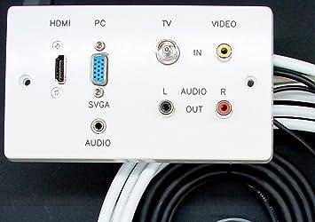 AV de la placa de pared, HDMI/VGA/3,5 mm Audio/3 RCA/llaves ...