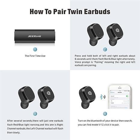 Auriculares inalámbricos, tws inalámbrico auriculares Bluetooth auriculares V4.2 650 mAh carga caja con recargable auriculares micrófono integrado Stere ...