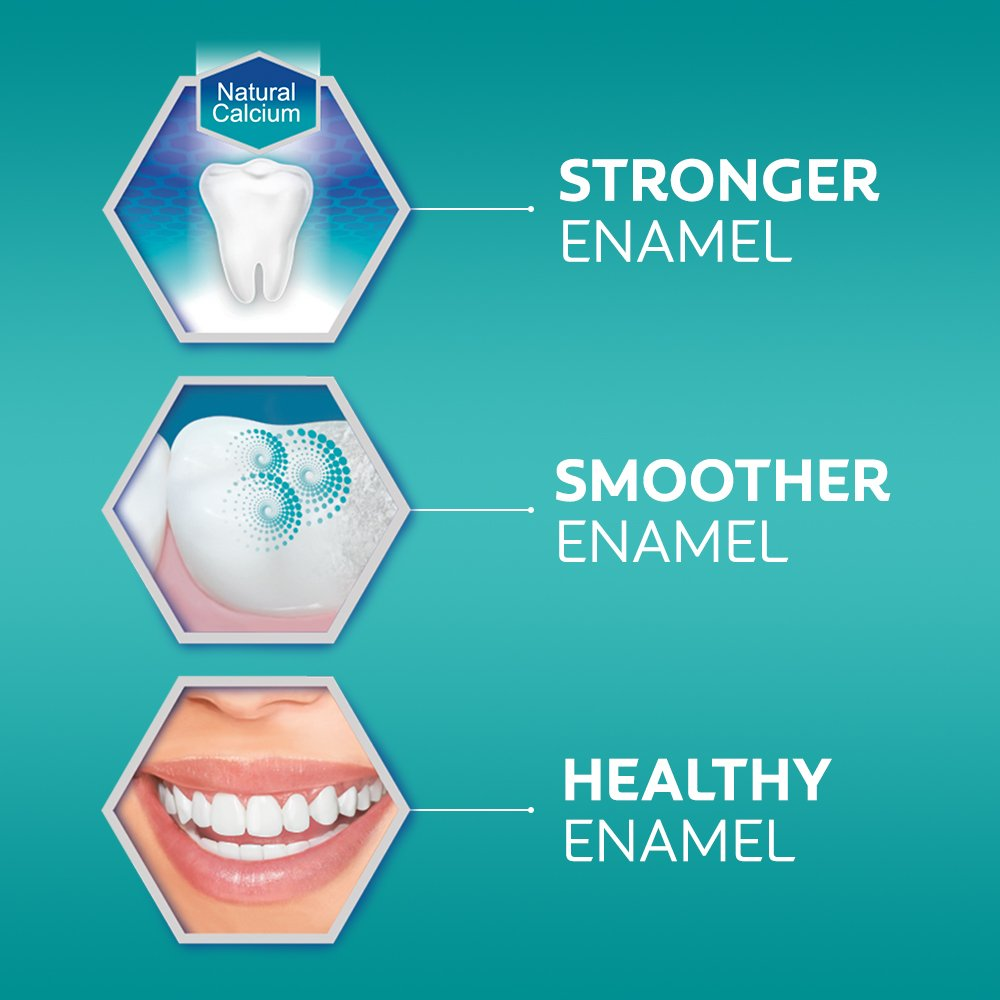 Colgate Enamel Health Whitening Toothpaste - 5.5 ounce (3 Pack) by Colgate (Image #5)