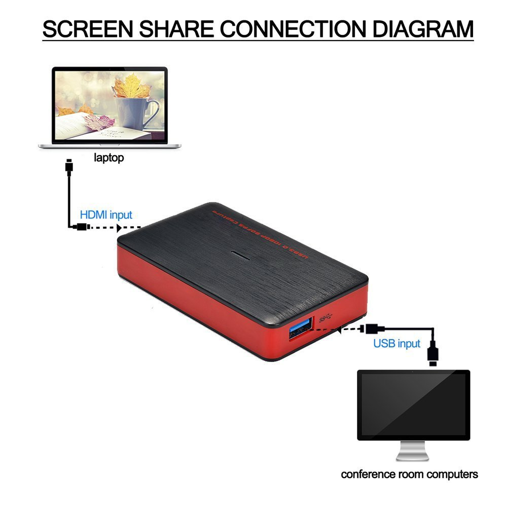Y&H HDMI Game Capture Card USB3.0 1080P Game Recorder support Live Streaming,HD Video Capture Card for PS3 PS4 Xbox One 360 Wii U and Nintendo Switch,Compatible with Windows Linux Os X System by Y&H (Image #9)