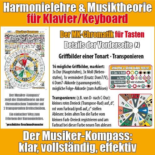 Harmonielehre & Musiktheorie einfach, schnell & effektiv lernen am ...