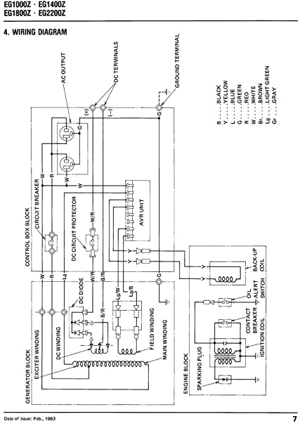 Amazoncom Honda EG1000 EG1400 EG2200 Generator Service Repair - Honda Gx200 Wiring Diagram