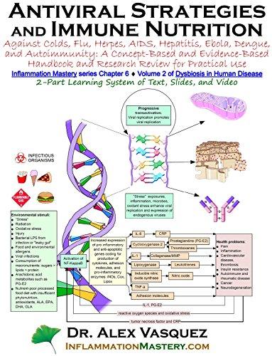 Antiviral Strategies and Immune Nutrition: Against Colds, Flu, Herpes, AIDS, Hepatitis, Ebola, Dengue, and Autoimmunity (Dysbiosis in Human Disease Book 2) Pdf