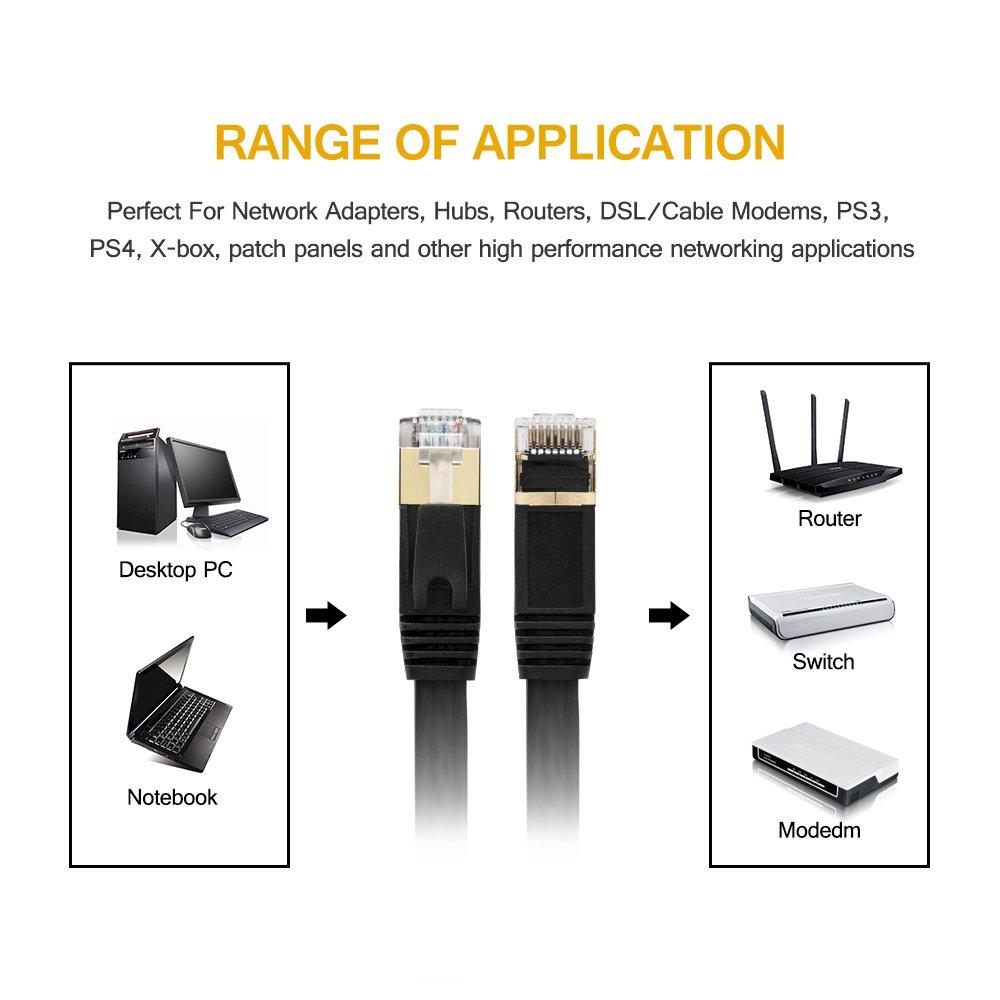 Ethernet Ethernet Ethernet Kable, VILICONTY CAT7 Netzwerkkabel Flach LAN Pacth Kable STP VerGoldet RJ45 (40M, Schwarz) B076DBPR9M Ethernet-Kabel Bekannt für seine schöne Qualität bfb911