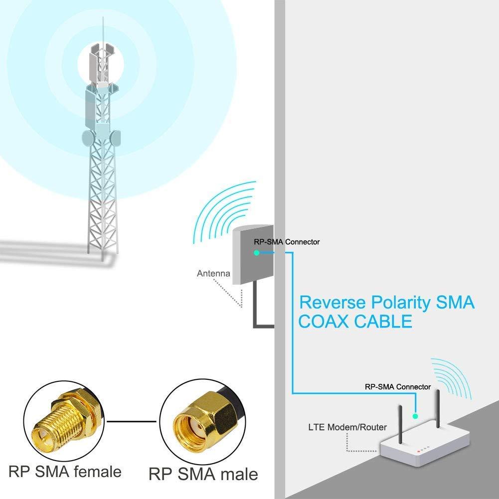 Negro RG174 de Baja p/érdida de Antena WiFi FPV Cable de Antena GTIWUNG RP-SMA de 3m Premium Cable Cable Alargador de Antena Macho a Hembra RG174 Alimentador de Cobre Puro
