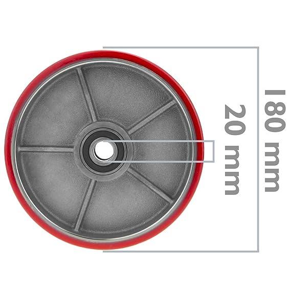 PrimeMatik - Rueda para transpaleta Rodillo de Poliuretano de 180x50 mm 900 Kg 2-Pack: Amazon.es: Electrónica