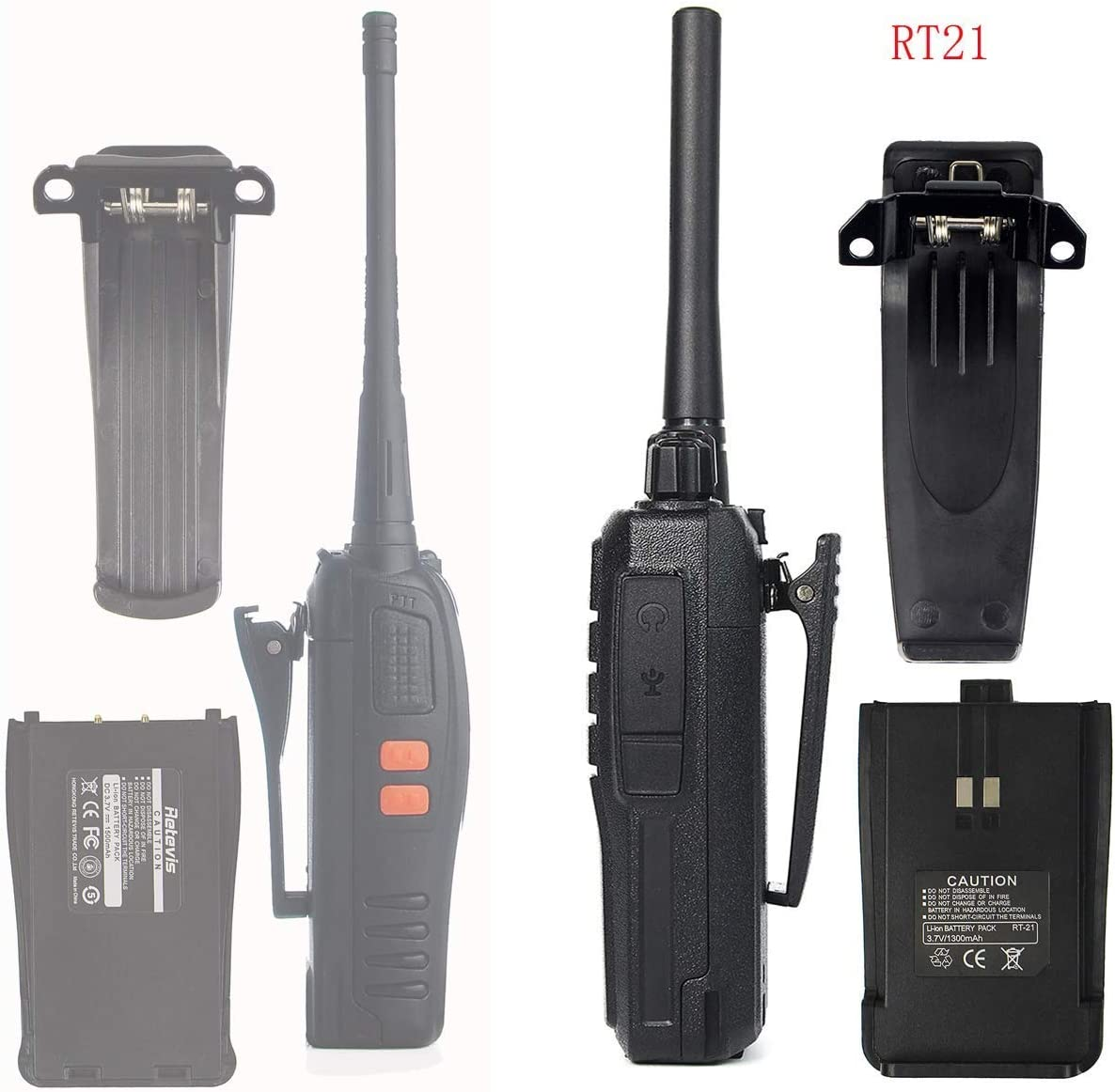 Retevis RT21 2 Way Radios UHF Long Range Two-Way Radios 16CH CTCSS DCS VOX Scan Squelch Rechargeable Walkie Talkies Adult 20 Pack