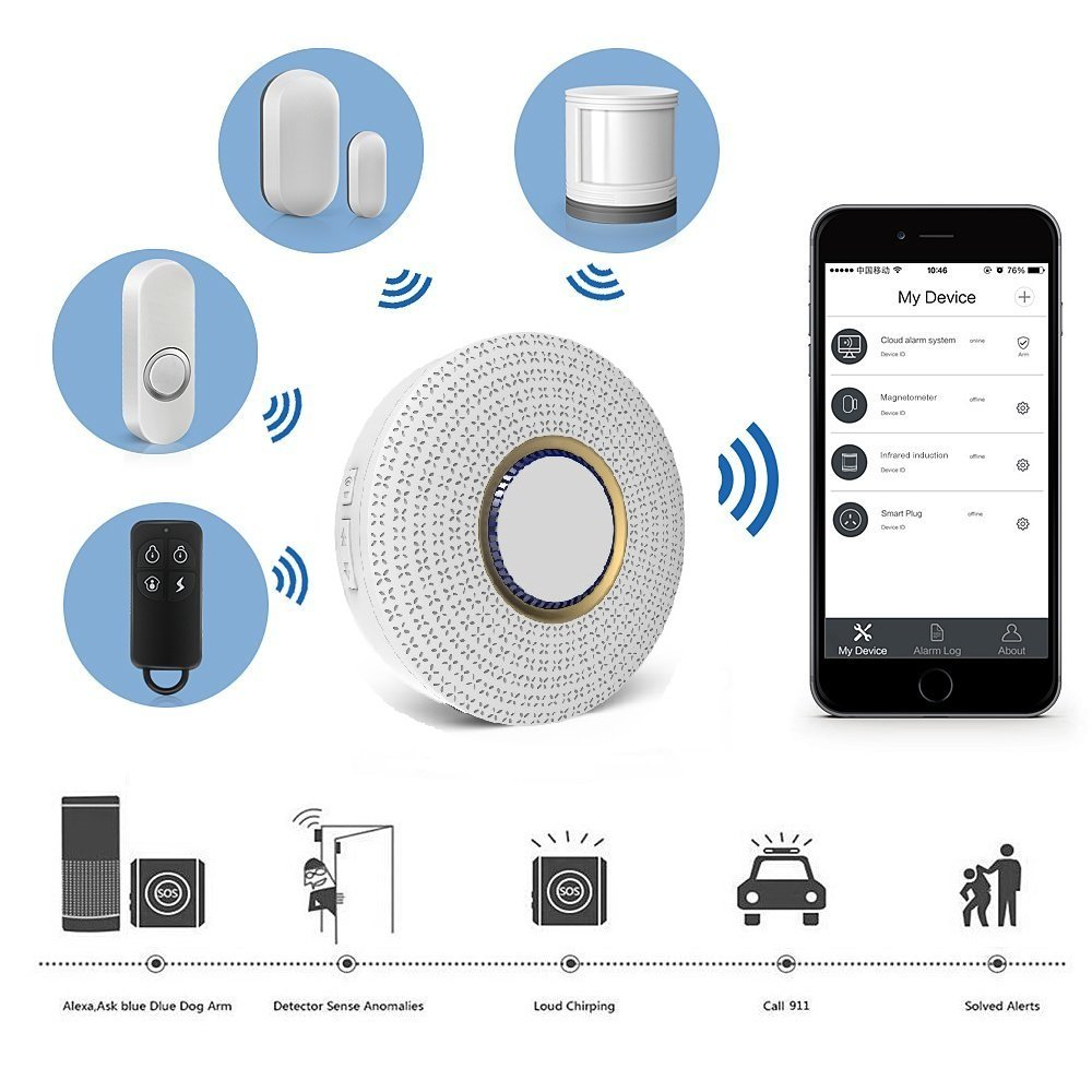 Amazon Alexa Smart Home sistema de seguridad WiFi ...