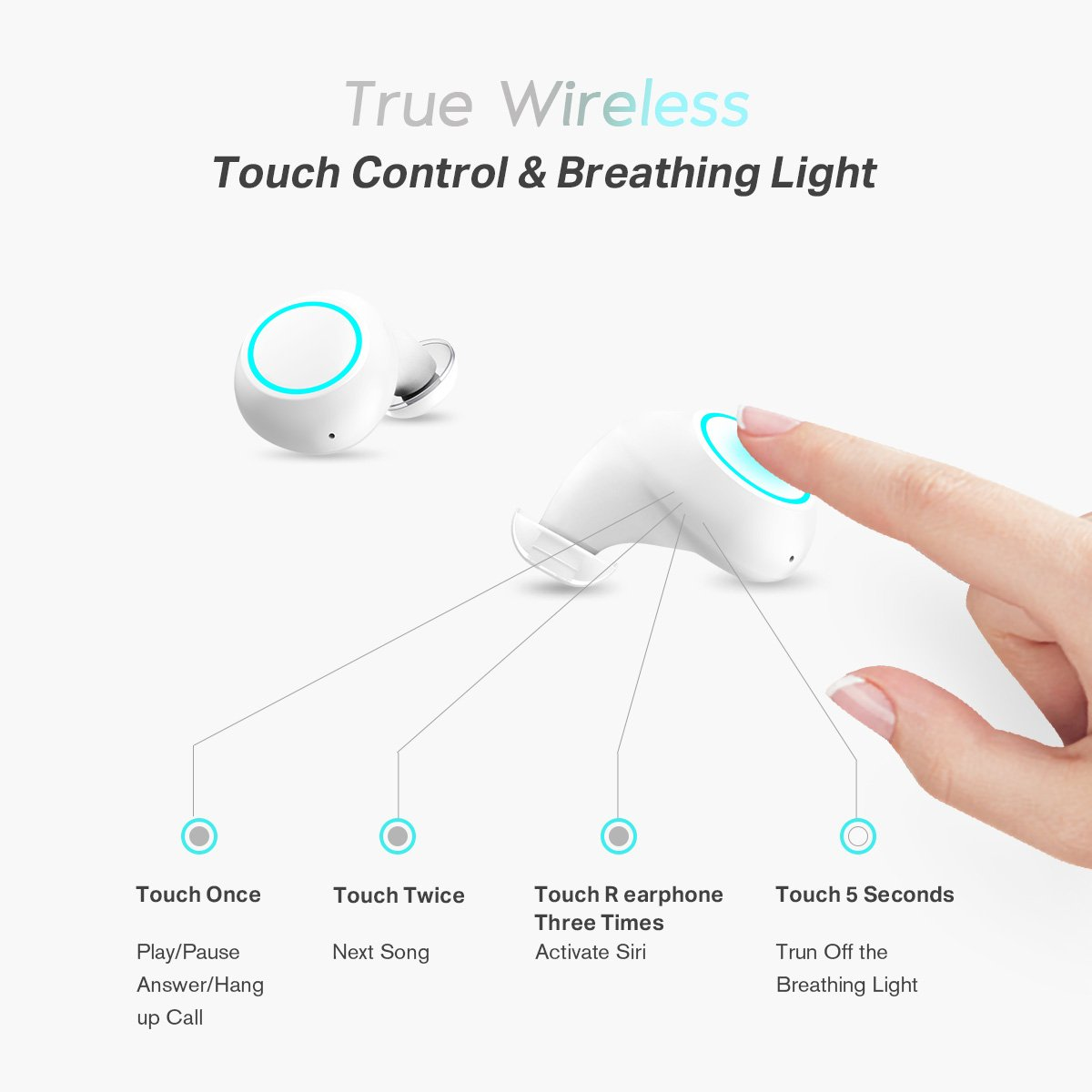sanag Wireless Earbuds, J1 True Wireless Bluetooth: Amazon.co.uk ...