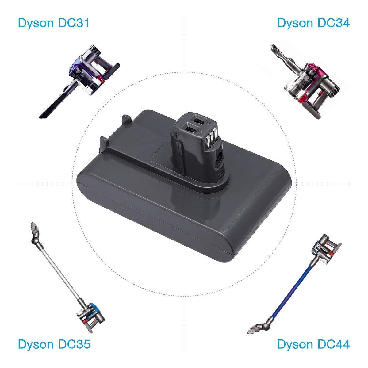 Powerextra 22.2V 3000mAh Dyson DC35 Replacement Battery for Dyson DC31 DC34 DC44 (Not Fit Type B, DC44 MK2) 917083-01 Handheld Vacuum Cleaner