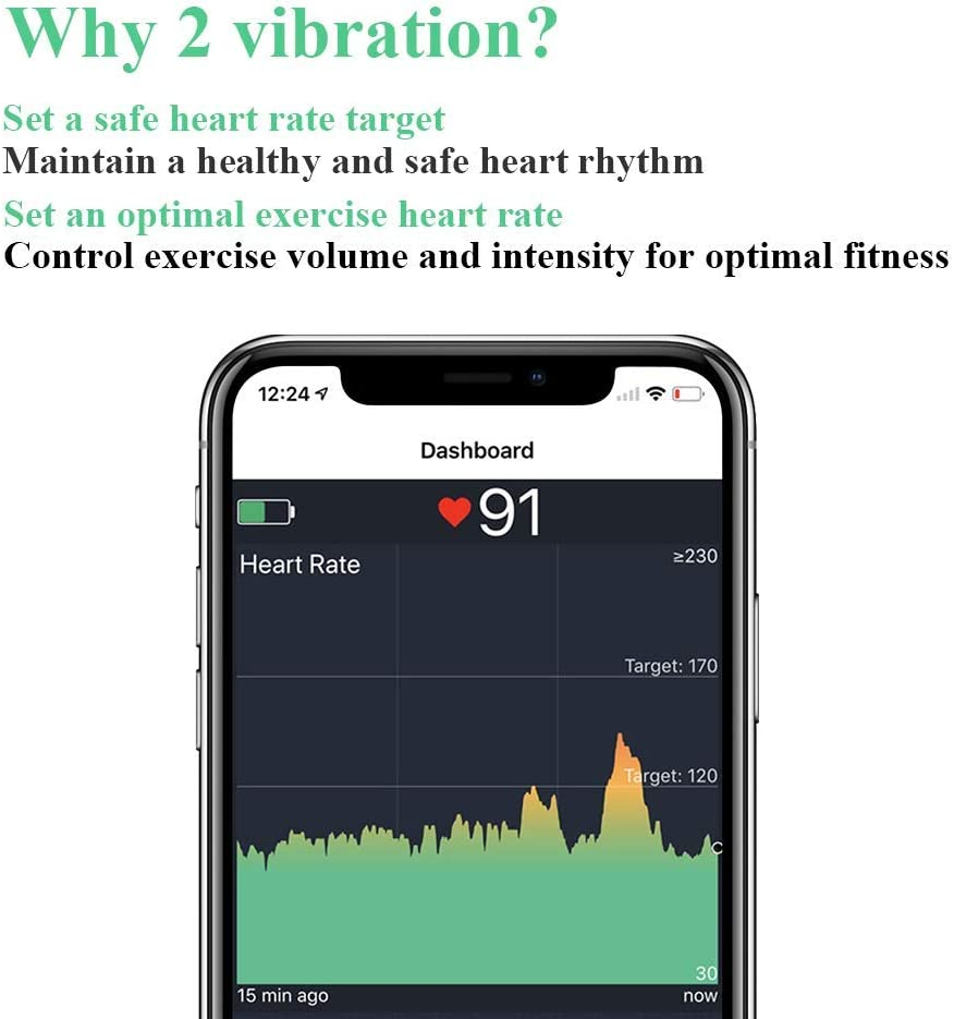 Wireless Wearable Monitor Recorder HRM-VisualBeat ViATOM Heart Rate Monitor Chest Strap Bluetooth Heart Rate Monitor for Exercise with Alarm ANT+ Waterproof Fitness Tracker