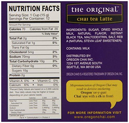 Chai Tea Nutritional Information