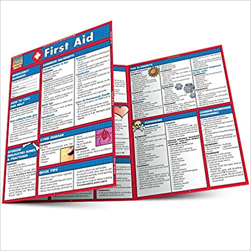 First Aid (Quick Study Health)