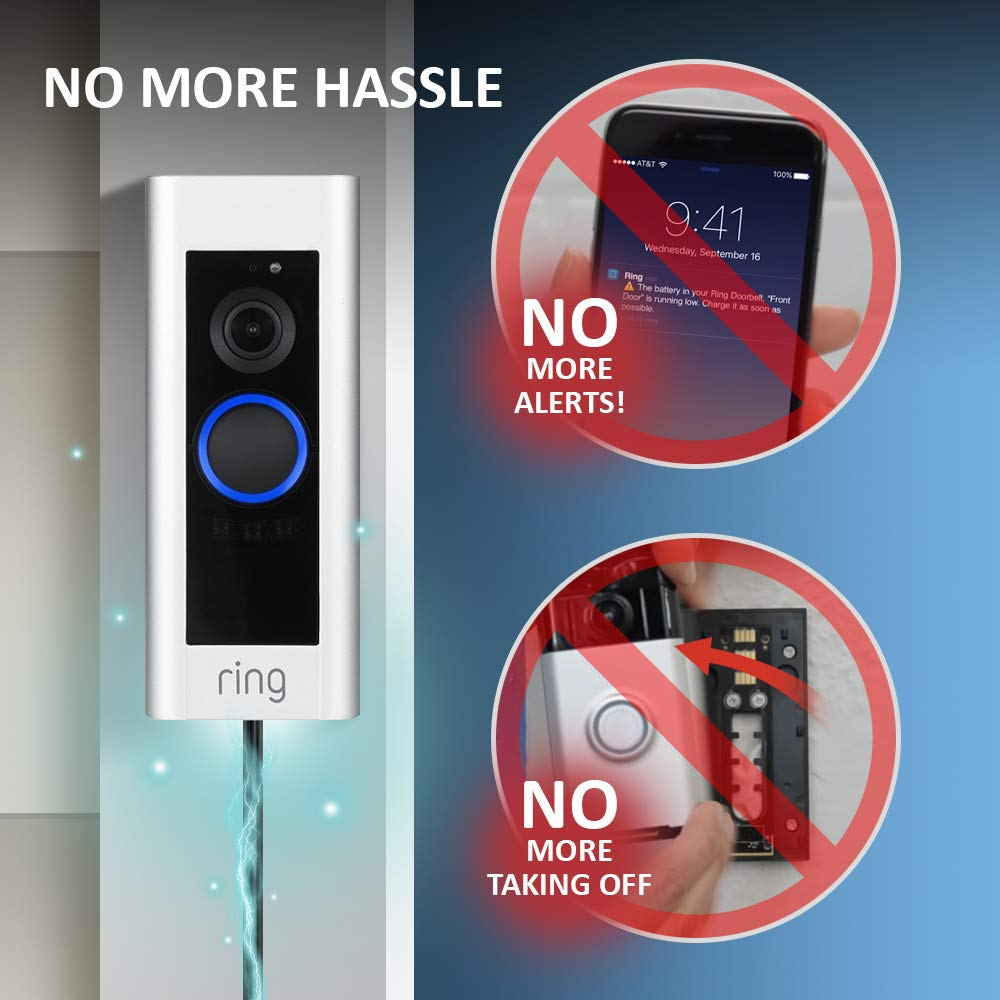 Amazon.com : Power Supply Adapter for The Ring Video Doorbell, Ring ...