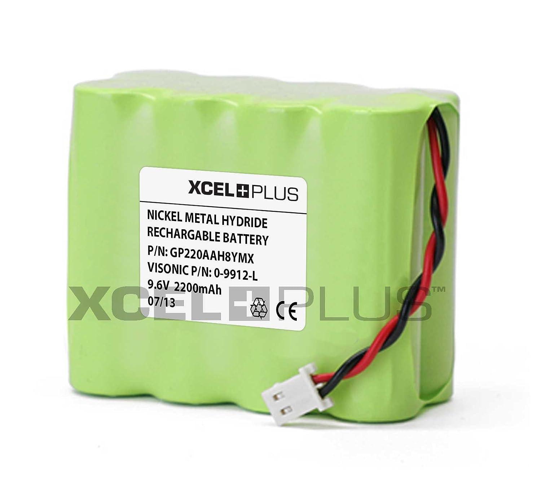Visonic 1800 mAh Powermax Pro 9,6 V Panel de alarma batería 0-9912-L: Amazon.es: Bricolaje y herramientas