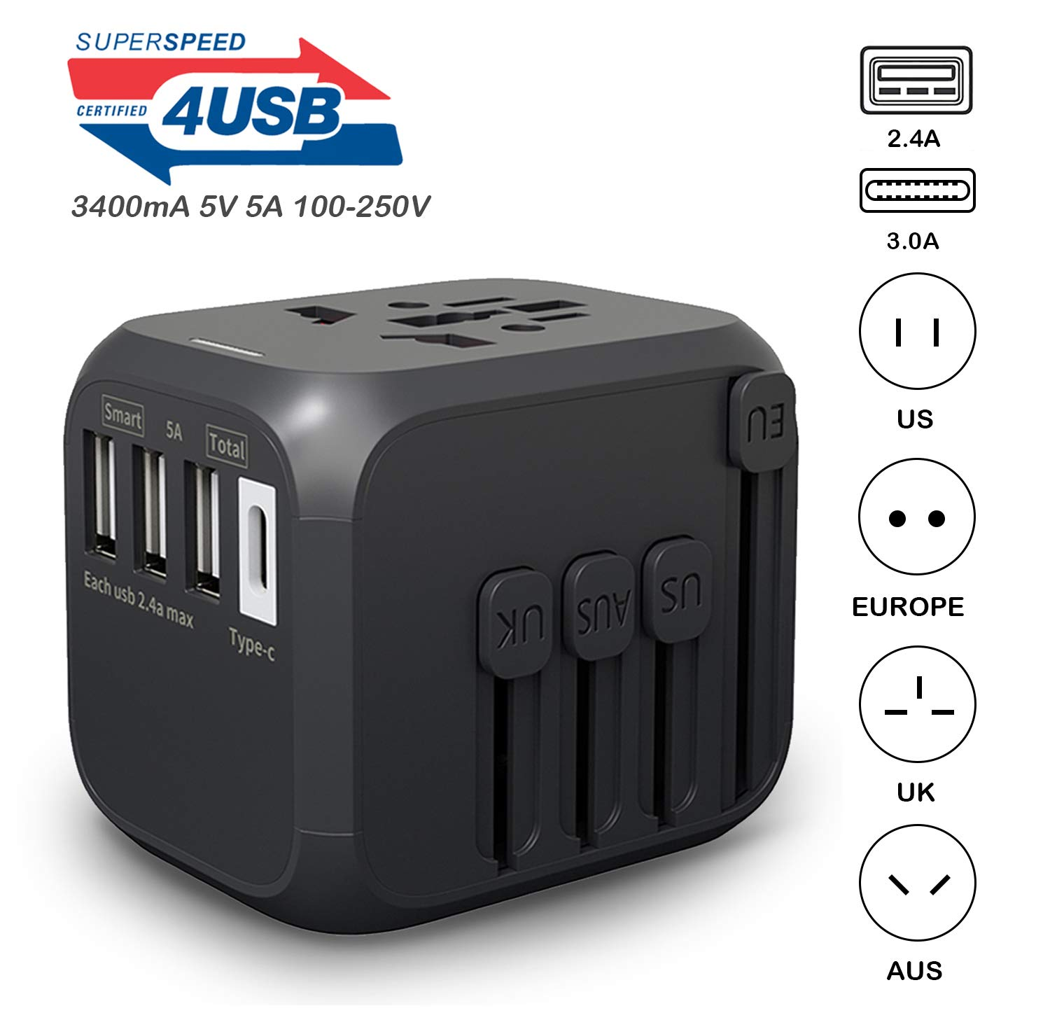 International Travel Adapter with Auto Resetting Fuse Universal Power Adapters 4 USB and Type C Ports Worldwide All in One Plugs Converter with AC Outlet Wall Charger for US EU UK AU European Italy