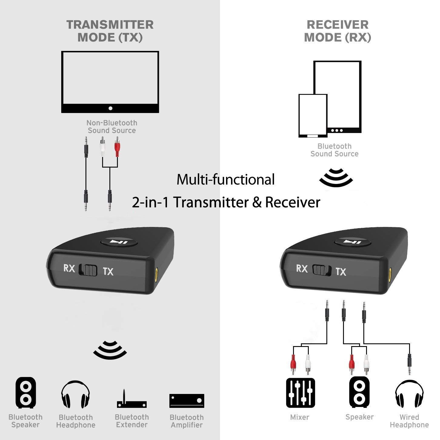 Blufree Bluetooth 4.2 Transmitter Receiver, 2-in-1 aptX Low Latency Wireless 3.5mm Audio Bluetooth AUX Adapter for TV / PC / MP3 / MP4, Home Sound System / Headphones / Speakers, Paired 2 Bluetooth Devices at Once (Volume Control)