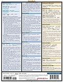 Sql Guide