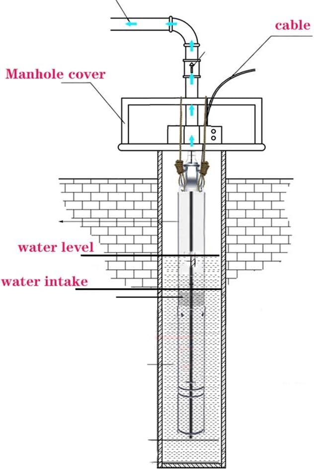 SHYLIYU Bomba de Pozo Profundo Bomba Sumergible 1.5 hp de Acero Inoxidable de 2Calibre Bombas de Agua 220V-240V 50Hz para Uso Domestico Riego Industrial Agricultura
