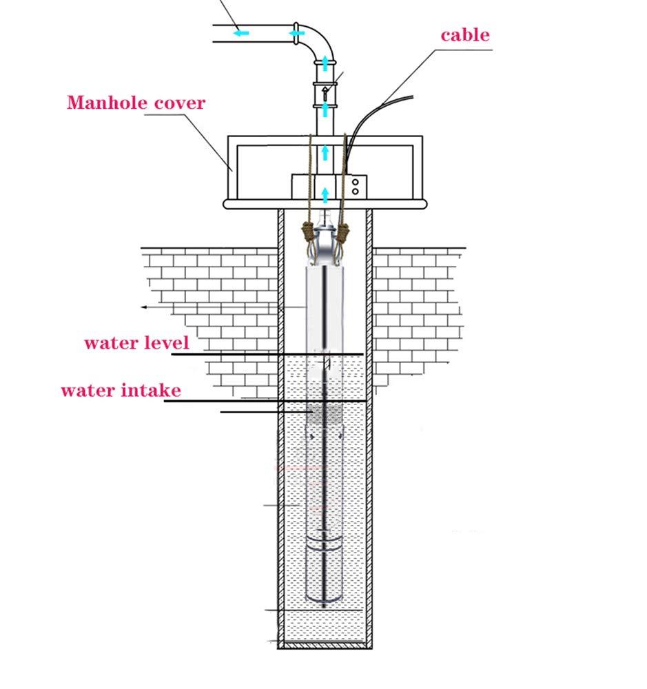 SHYLIYU Puits Profond Pompe Submersible en Acier Inoxydable 220V-240V 50Hz 2.2kw 3hp Pompe Eau Electrique Ennuy/ée pour Maison Irrigation Agricole Jardin 150M Max t/ête