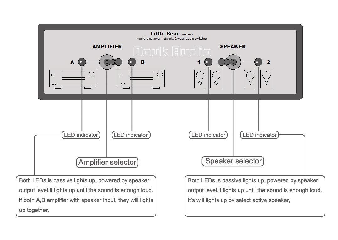 Nobsound Little Bear Audio Crossover Network Stereo Speaker Active Circuit Diagram On Two Way Electronics