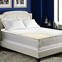 Continal Sleep, High Density 2-inch Foam Mattress Topper,King size, Adds Comfort to Mattress