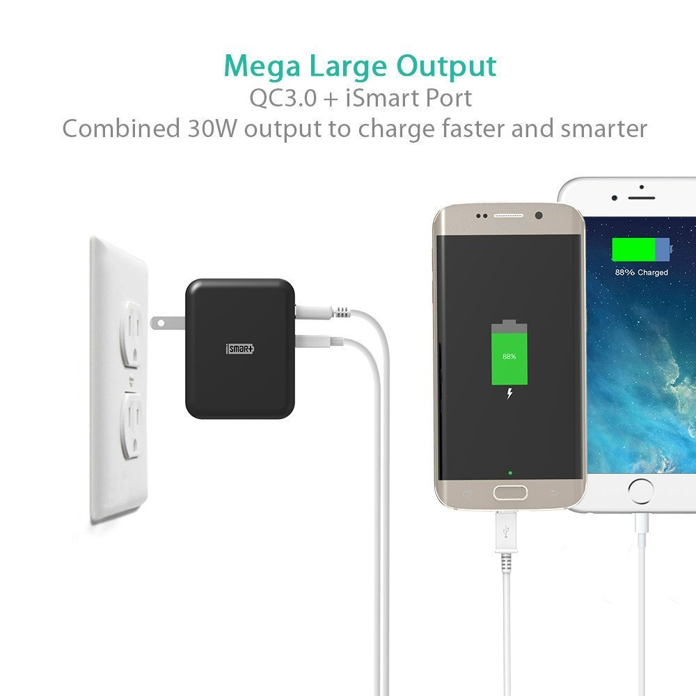 USB Fast Charger RAVPower 30W Quick Charge 3.0 Wall Charger Dual USB Plug for Galaxy S9 S8 S7 S6, Note 8, LG V6 V20, Google Pixel, Nexus, HTC 10 and iSmart Port for iPhone X 8 7 Plus (Black) by RAVPower (Image #3)